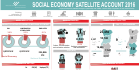 Social Economy Satellite Account 2016