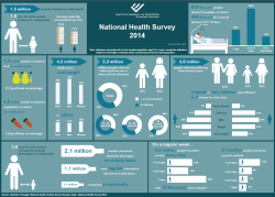National Health Survey 2014
