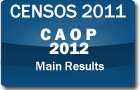 CAOP(Official Administrative Map of Portugal) - Main results (available only in portuguese)