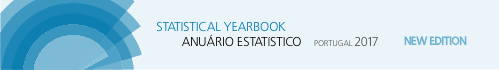 Statistical Yearbook of Portugal